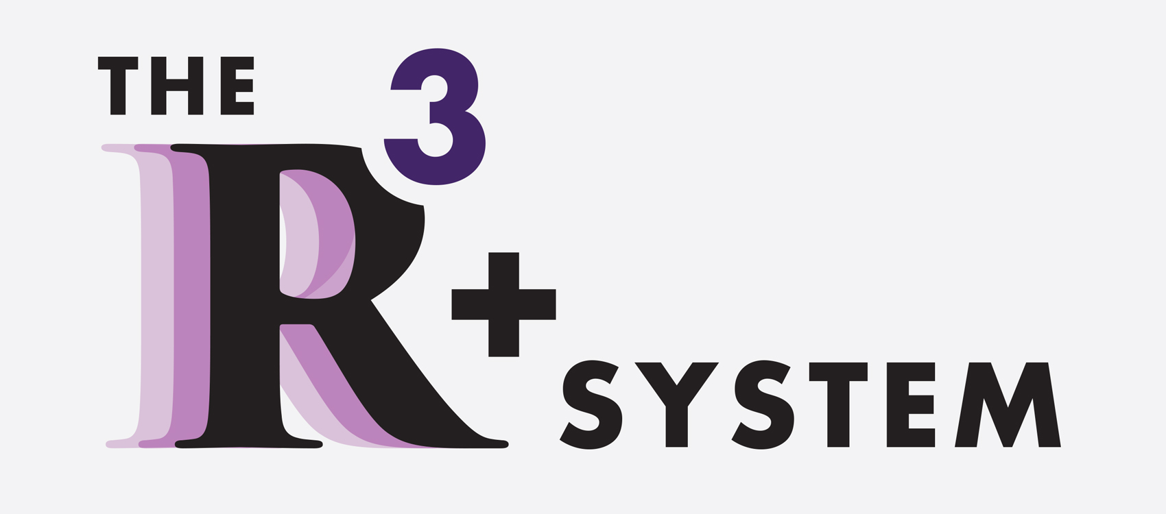 The 3R Plus System